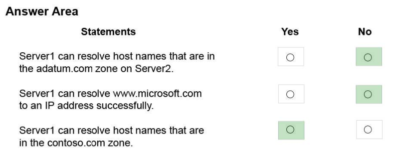 2018 Latest Microsoft Version] Useful Microsoft MCSA 70-743 Dumps