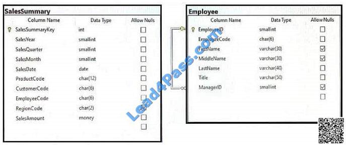 lead4pass 70-761 exam question q18