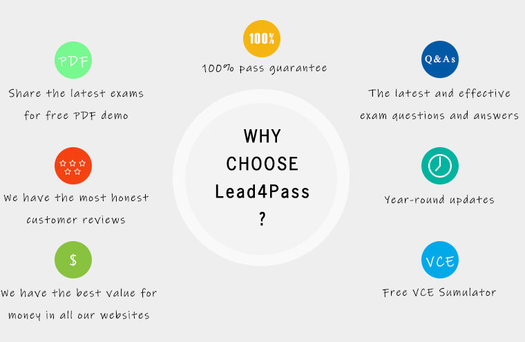 why lead4pass 300-320 exam dumps