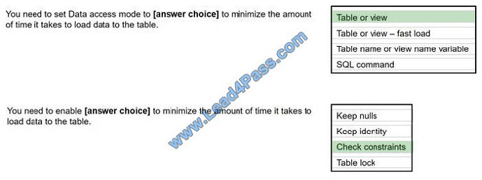 lead4pass 70-767 exam question q11-2