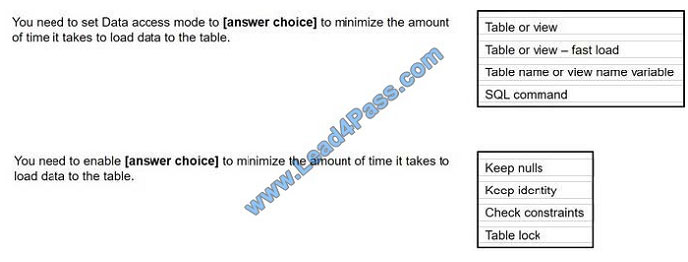 lead4pass 70-767 exam question q11
