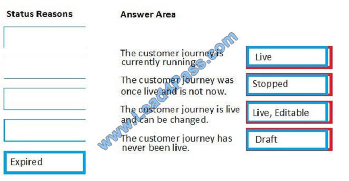lead4pass mb-220 exam question q12-1