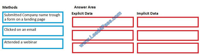 lead4pass mb-220 exam question q3