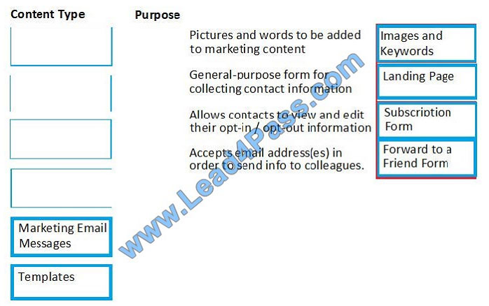 lead4pass mb-220 exam question q8-1