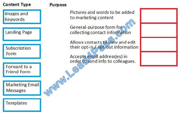 lead4pass mb-220 exam question q8