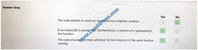 lead4pass az-300 exam question q2-2