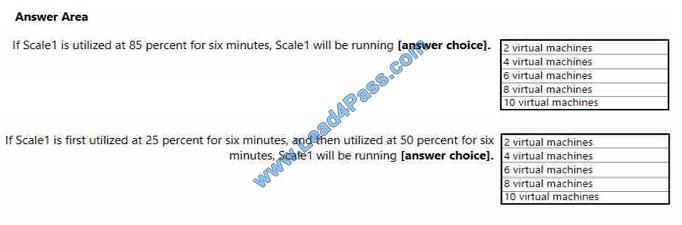 lead4pass az-300 exam question q3-1