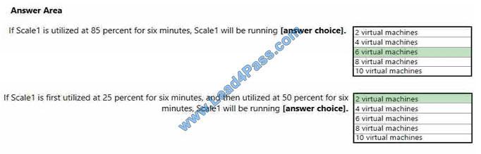 lead4pass az-300 exam question q3-2