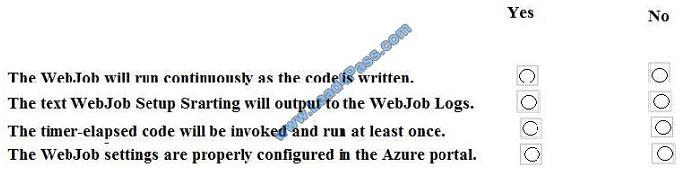 lead4pass az-300 exam question q7-2