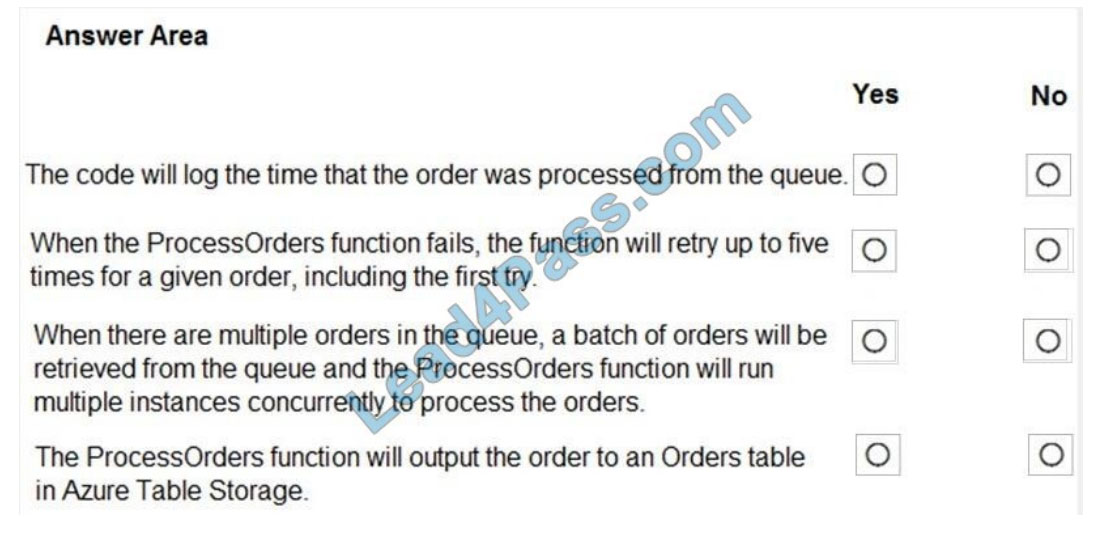 lead4pass az-204 exam questions q1-1