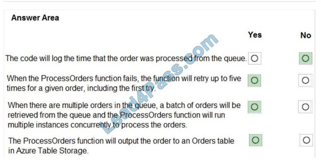lead4pass az-204 exam questions q1-2