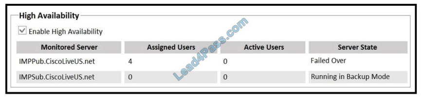 [2021.2] lead4pass 300-810 exam questions q10